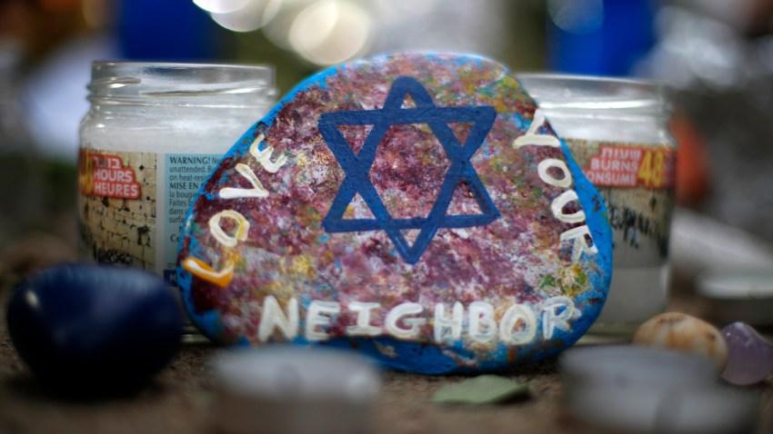 Anti-Semitic Attacks