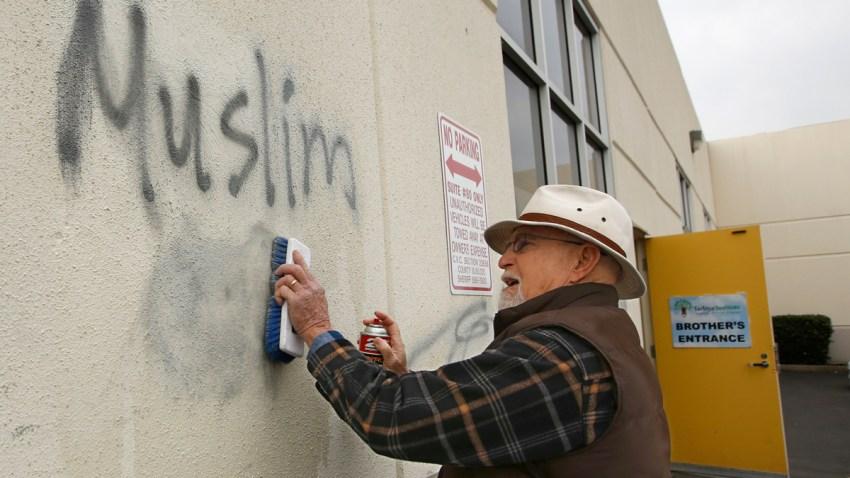 California Hate Crimes