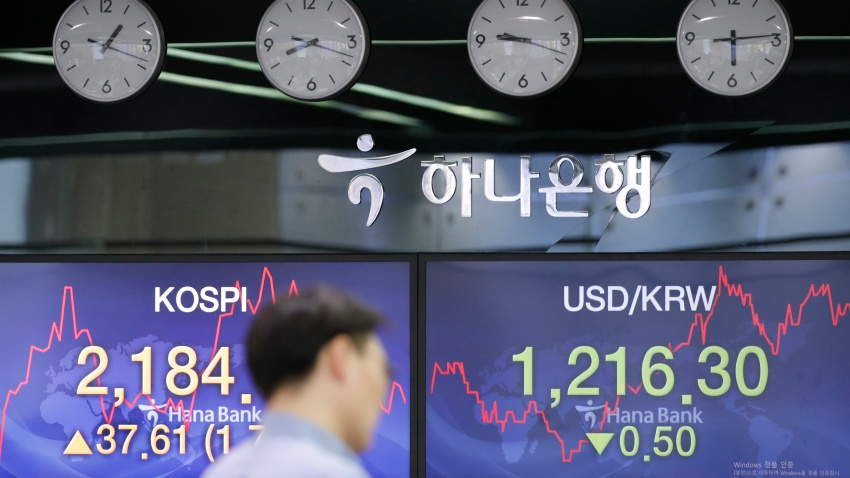 A currency trader walks by the screens showing the Korea Composite Stock Price Index (KOSPI), left, and the foreign exchange rate between U.S. dollar and South Korean won at the foreign exchange dealing room in Seoul, South Korea, Thursday, June 4, 2020.
