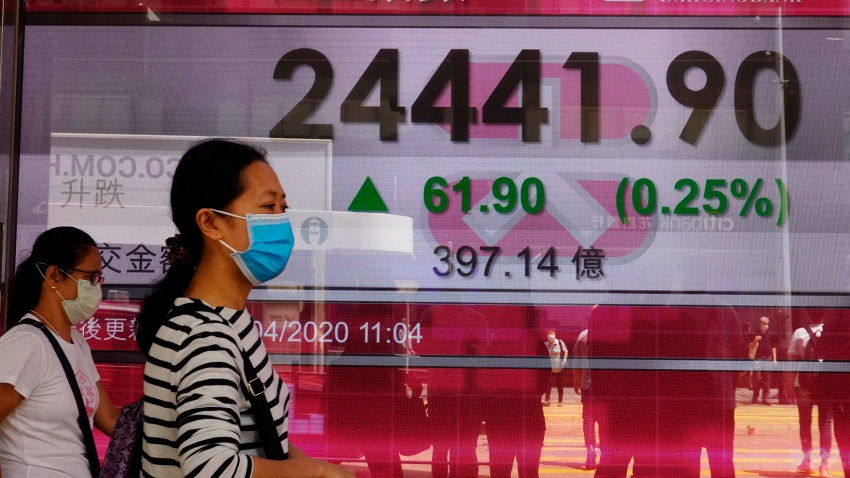 In this April 20, 2020, file photo, people wearing face masks walk past a bank electronic board showing the Hong Kong share index at Hong Kong Stock Exchange.