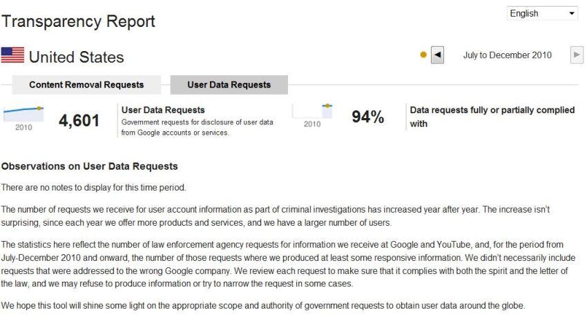 TransparencyReport