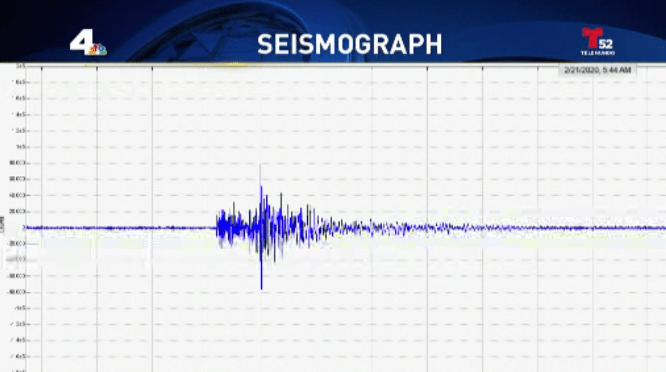 Magnitude 3.5 Earthquake Shakes Up Castaic