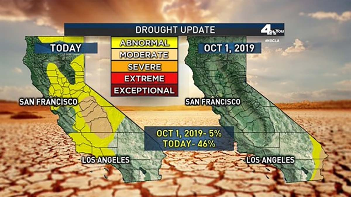 After an Abysmal Dry Spell to Start the Year, California is Showing Signs of Drought