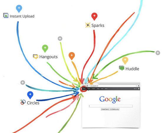 google-plus-identity-thumb-550xauto-74085