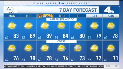 First Alert Forecast: Winds in Santa Ana, Chance of Rain Later This Week