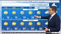 First Alert Forecast: Chilly Starts, But Temperatures Slowly Warming