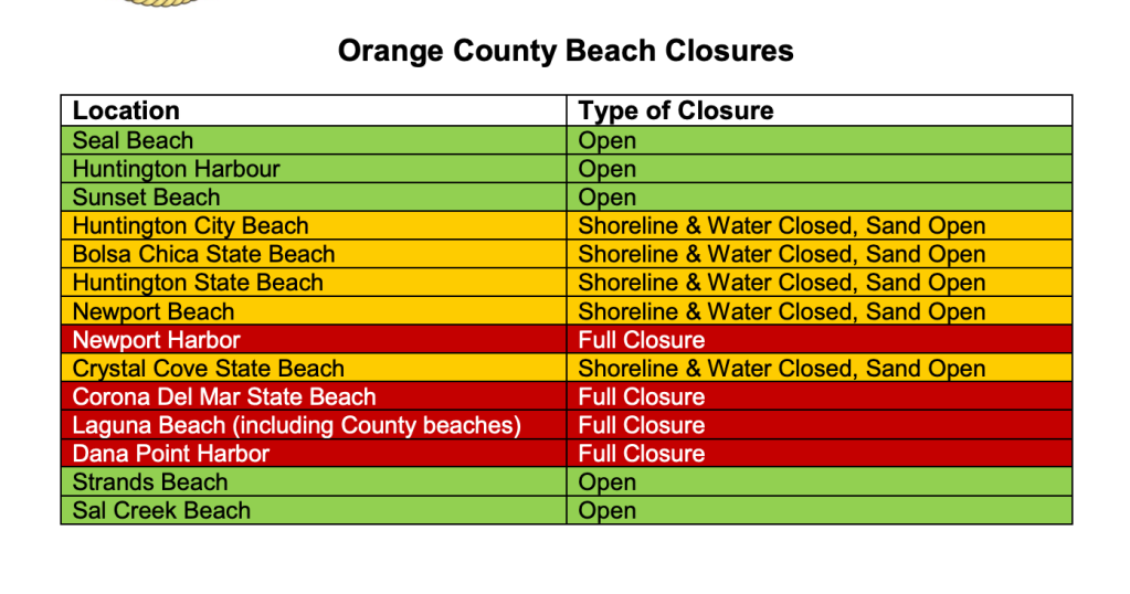 This graphic shows OC beach closures as of Oct. 7, 2021.