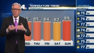 PM Forecast: Record Heat