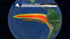 El Niño FAQ