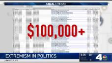 Apparent Hate Group Makes Campaign Contributions