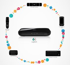 Logitech Gives Up on Google TV