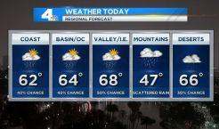 AM Forecast: Friday Showers