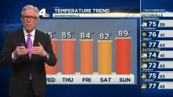 PM Forecast: Record Heat