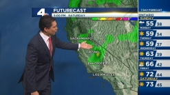 PM Forecast: Rain Starting Sunday