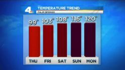 Temperatures, Surf on the Rise