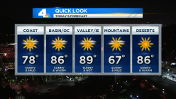 Summer-Like Weather Continues to Heat Up SoCal