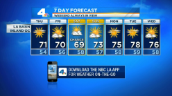 Mostly Sunny Skies as Storm Moves East