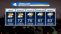 More Marine Layer and Clouds Expected
