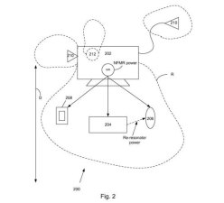 Today on Apple Patents the Darndest Things: Wireless Chargers