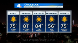 Warming Trend Brings Sunny Skies, Dry Air
