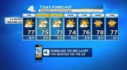AM Forecast: Cloudy Days Ahead