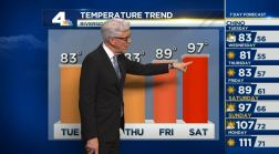 PM Weather: Heating Up