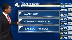 PM Forecast: Midweek Warm Up