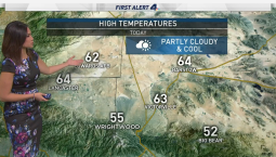 AM Forecast: Cooler Day, Foggy Conditions
