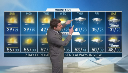 AM Forecast: Cloudy Sunday