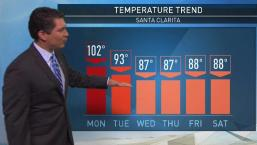 PM Forecast: Record-Breaking Temperatures