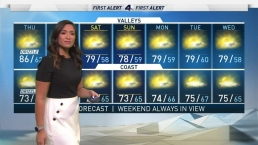 AM Forecast: Chance of Rain Drizzles, Fall Is in The Air