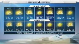 AM Forecast: Cooler Temps With Onshore Flow