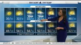 AM Forecast: Freeze Warning, Cold Air in Effect