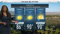 AM Forecast: Sunny and Light Breeze for This Weekend