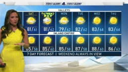 AM Forecast: Comfortable Weather Expected This Weekend