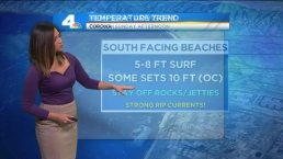 AM Forecast: Heat Returns