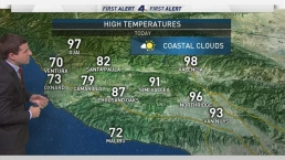 AM Forecast: Hot Temps Continue