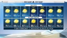 First Alert Forecast: Morning Fog, Gradual Cooling