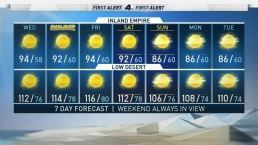 AM Forecast: Temperatures Continue to Rise