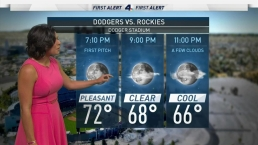 AM Forecast: Quiet Week of Weather