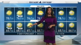 AM Forecast: NorCal Storm to Lower Temps