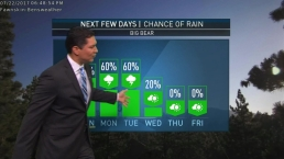 AM Forecast: Seasonal Temperatures