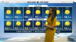 First Alert Forecast: Sizzling Heat