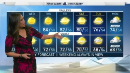 AM Forecast: Warmer Days Ahead