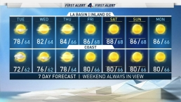 First Alert Forecast: Triple Digit Heat