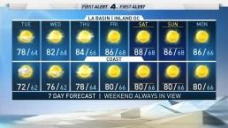 First Alert Forecast: Triple Digit Heat