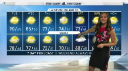 AM Forecast: High Temperatures for Most Areas in the City