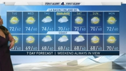 AM Forecast: Warmer Temperatures Today