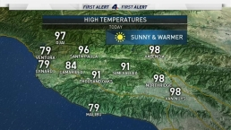 AM Forecast: Warm Temps Continue