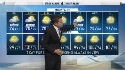 AM Forecast: Gradual Cooldown